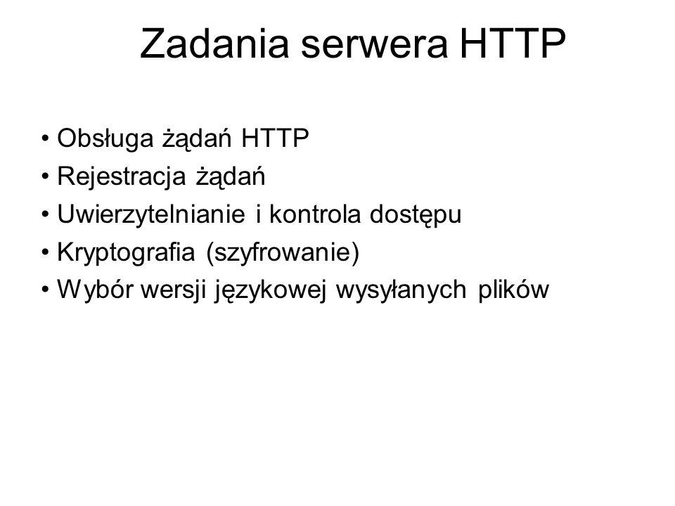 Zadania klienta HTTP (przeglądarka) Inicjowanie połączenia HTTP Pobieranie interfejsu użytkownika Prezentacja interfejsu użytkownika Interakcja z użyt