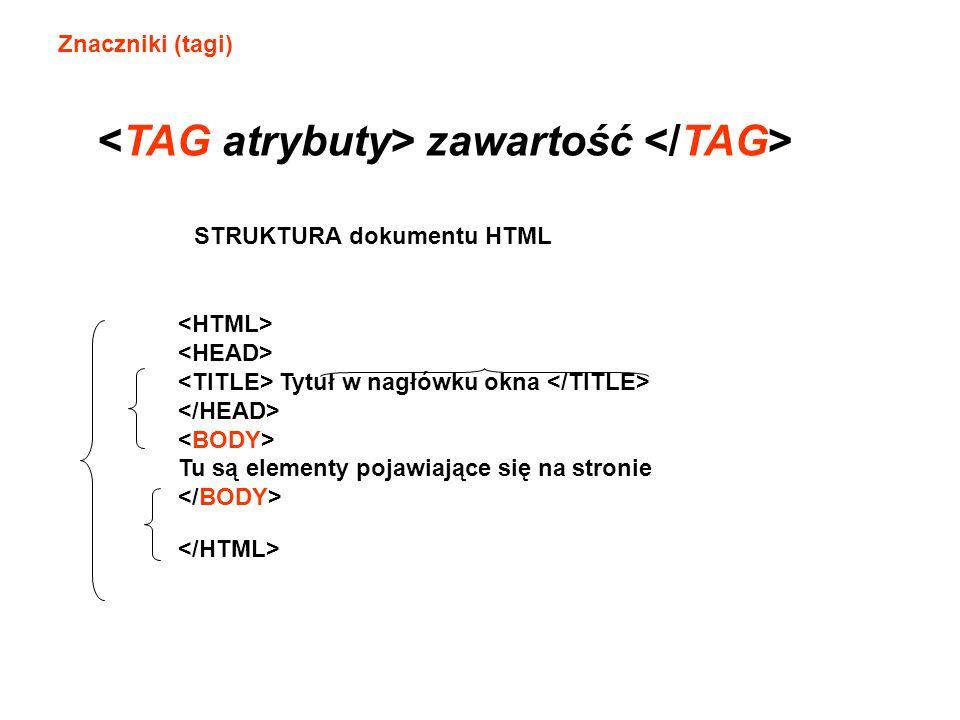 Tytuł w nagłówku okna Tu są elementy pojawiające się na stronie w postaci znaczników PODSTAWOWA STRUKTURA dokumentu HTML konfiguracja treść strony
