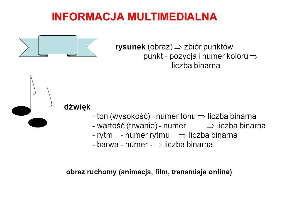Podstawowe składniki architektury WWW to: klient HTTP, serwer HTTP, protokół HTTP Aplikacje WWW opierają się na automatycznym generowaniu dokumentów,