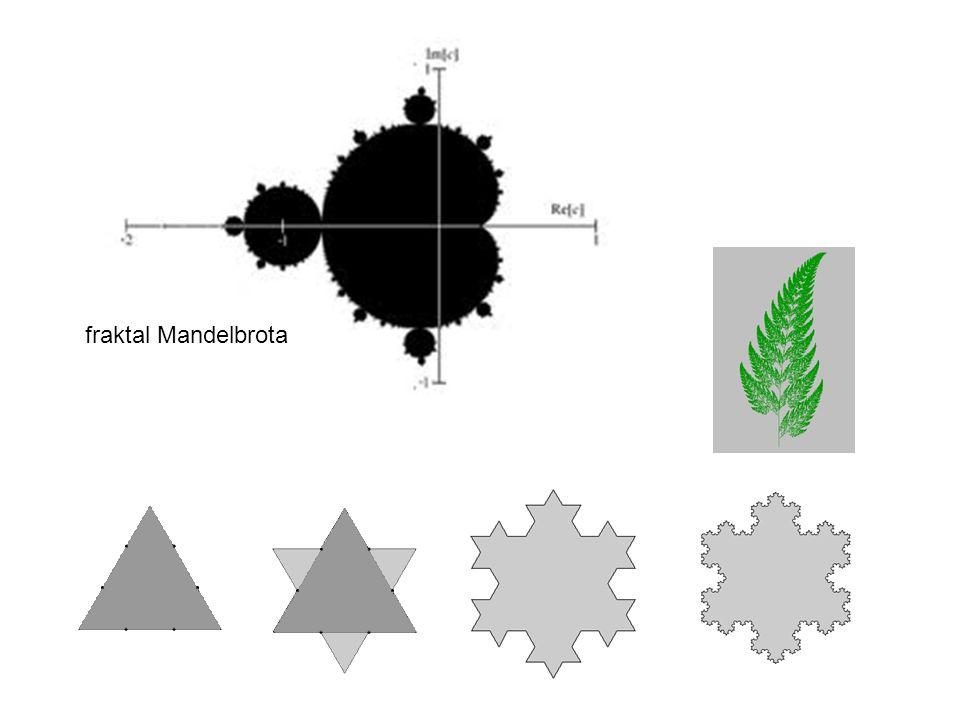 Kompresja FRAKTALNA Fraktal to twór podobny do samego siebie - po jego dowolnym powiększeniu otrzymuje się zawsze podobny obraz, np.