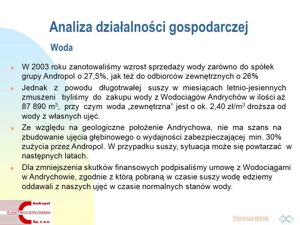 """Pierwsza strona Analiza działalności gospodarczej Woda n W 2003 roku zanotowaliśmy wzrost sprzedaży wody zarówno do spółek grupy Andropol o 27,5%, jak też do odbiorców zewnętrznych o 26% n Jednak z powodu długotrwałej suszy w miesiącach letnio-jesiennych zmuszeni byliśmy do zakupu wody z Wodociągów Andrychów w ilości aż 87 890 m 3, przy czym woda """"zewnętrzna jest o ok."""