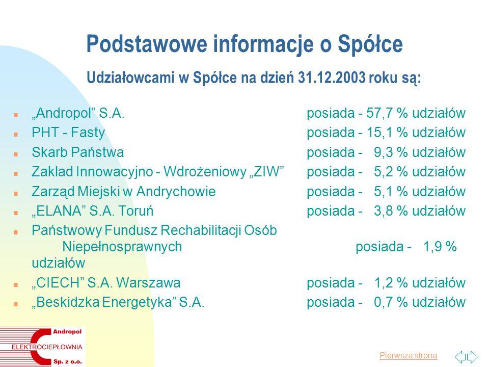 """Pierwsza strona Udziałowcami w Spółce na dzień 31.12.2003 roku są: n """"Andropol S.A.posiada - 57,7 % udziałów n PHT - Fastyposiada - 15,1 % udziałów n Skarb Państwaposiada - 9,3 % udziałów n Zaklad Innowacyjno - Wdrożeniowy """"ZIW posiada - 5,2 % udziałów n Zarząd Miejski w Andrychowie posiada - 5,1 % udziałów n """"ELANA S.A."""