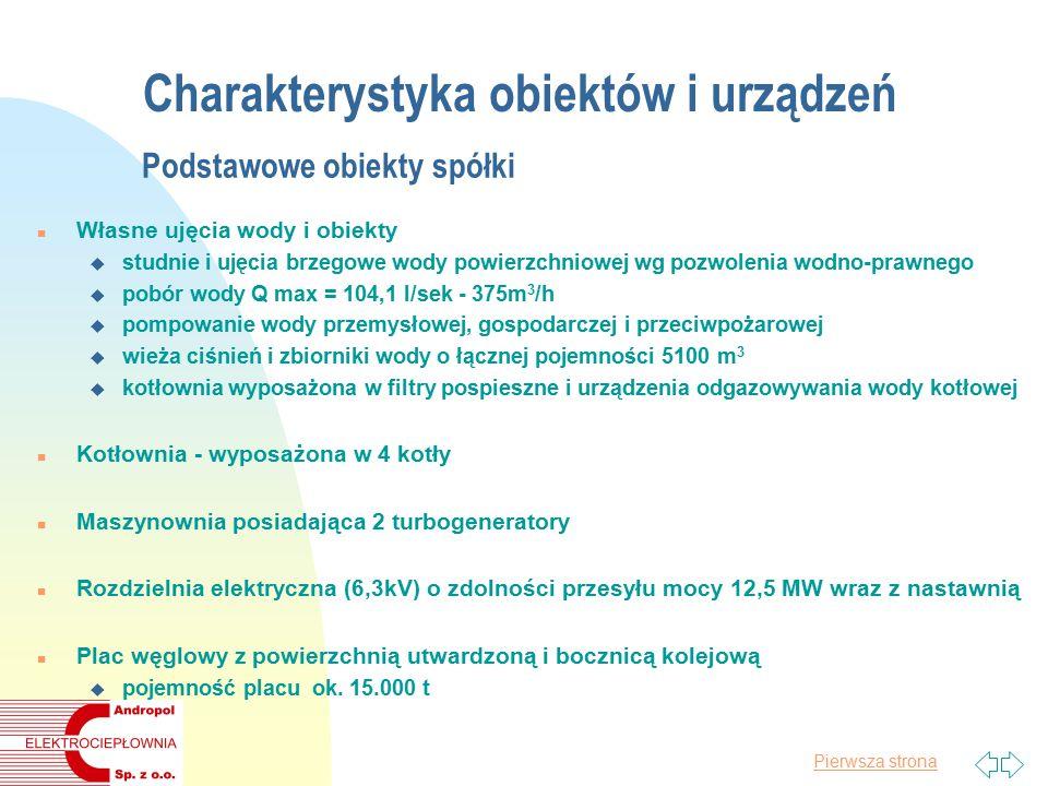Pierwsza strona Sprzedaż energii elektrycznej [kWh]