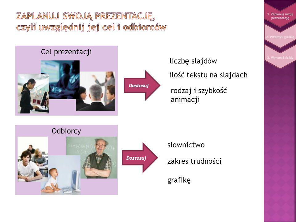 Cel prezentacji Odbiorcy Dostosuj ilość tekstu na slajdach liczbę slajdów słownictwo zakres trudności Dostosuj grafikę rodzaj i szybkość animacji