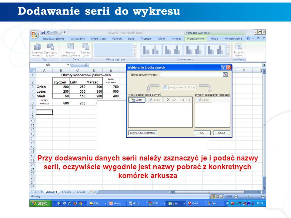 Dodawanie serii do wykresu Przy dodawaniu danych serii należy zaznaczyć je i podać nazwy serii, oczywiście wygodnie jest nazwy pobrać z konkretnych komórek arkusza