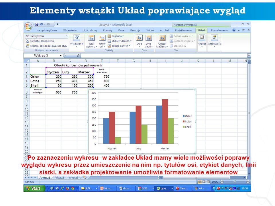 Elementy wstążki Układ poprawiające wygląd Po zaznaczeniu wykresu w zakładce Układ mamy wiele możliwości poprawy wyglądu wykresu przez umieszczenie na