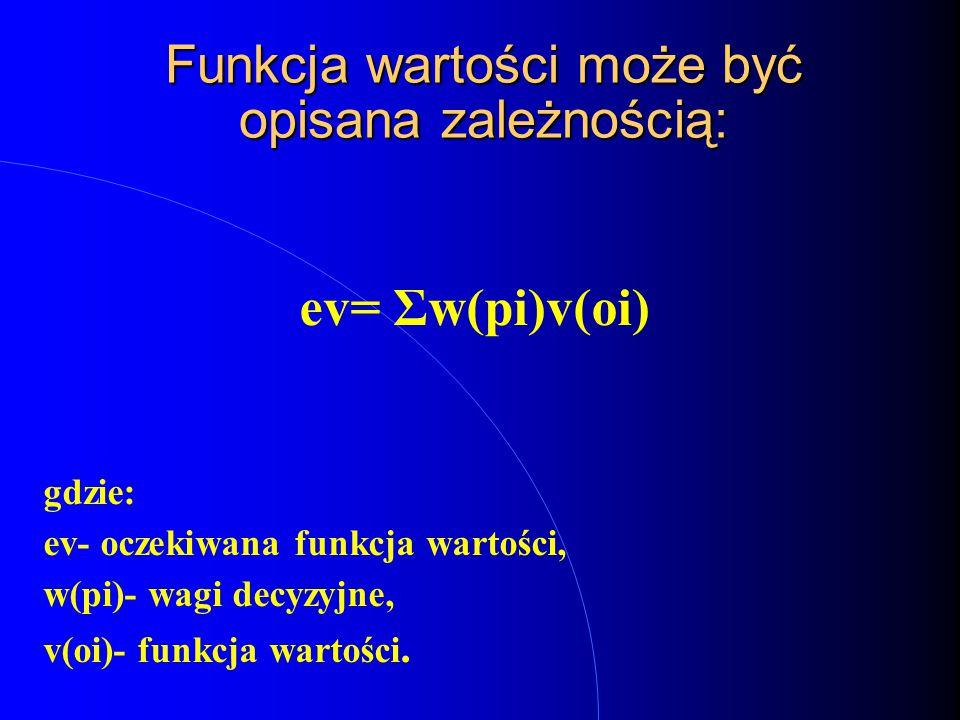 Funkcja wartości może być opisana zależnością: ev= Σw(pi)v(oi) gdzie: ev- oczekiwana funkcja wartości, w(pi)- wagi decyzyjne, v(oi)- funkcja wartości.