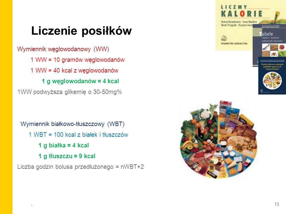 , Liczenie posiłków Wymiennik węglowodanowy (WW) 1 WW = 10 gramów węglowodanów 1 WW = 40 kcal z węglowodanów 1 g węglowodanów = 4 kcal 1WW podwyższa g