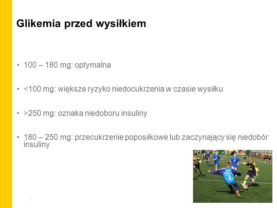 , Glikemia przed wysiłkiem 100 – 180 mg: optymalna <100 mg: większe ryzyko niedocukrzenia w czasie wysiłku >250 mg: oznaka niedoboru insuliny 180 – 25