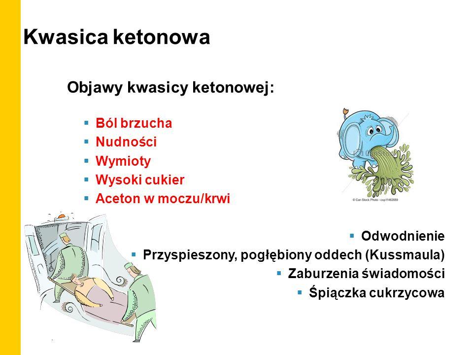 , Objawy kwasicy ketonowej:  Ból brzucha  Nudności  Wymioty  Wysoki cukier  Aceton w moczu/krwi  Odwodnienie  Przyspieszony, pogłębiony oddech