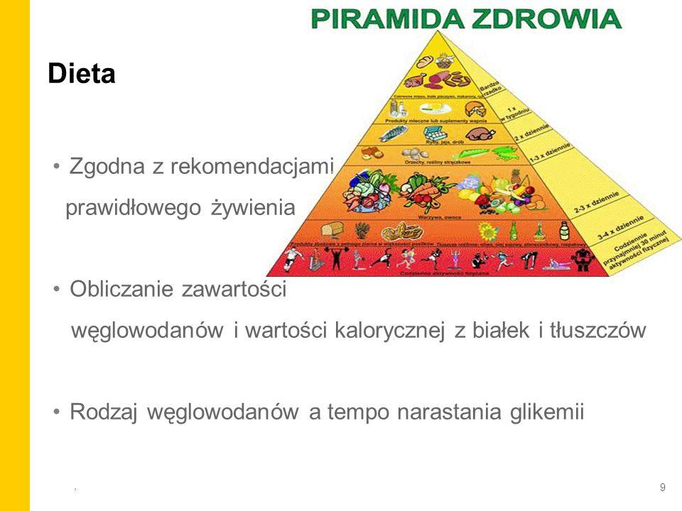 , Dieta Zgodna z rekomendacjami prawidłowego żywienia Obliczanie zawartości węglowodanów i wartości kalorycznej z białek i tłuszczów Rodzaj węglowodan