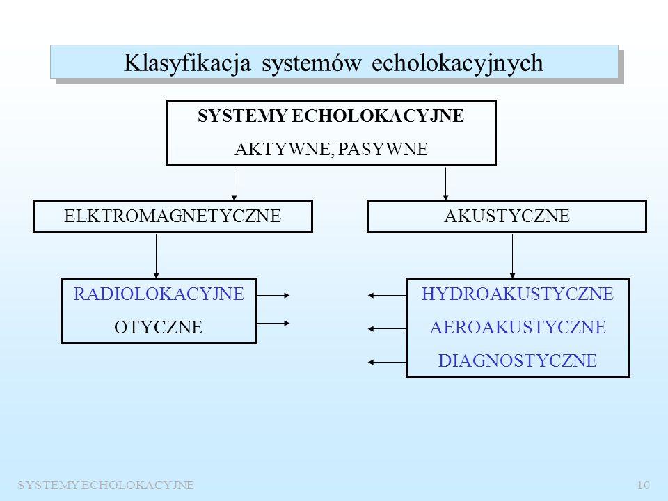 SYSTEMY ECHOLOKACYJNE9 Przeznaczenie i klasyfikacja systemów echolokacyjnych Przeznaczenie – główne zadania systemów echolokacyjnych Wykrycie obiektu