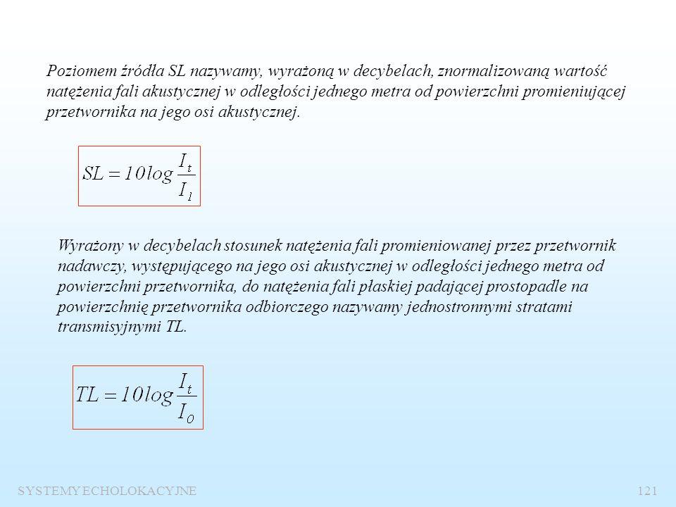 SYSTEMY ECHOLOKACYJNE120 Wyznaczanie poziomu echa