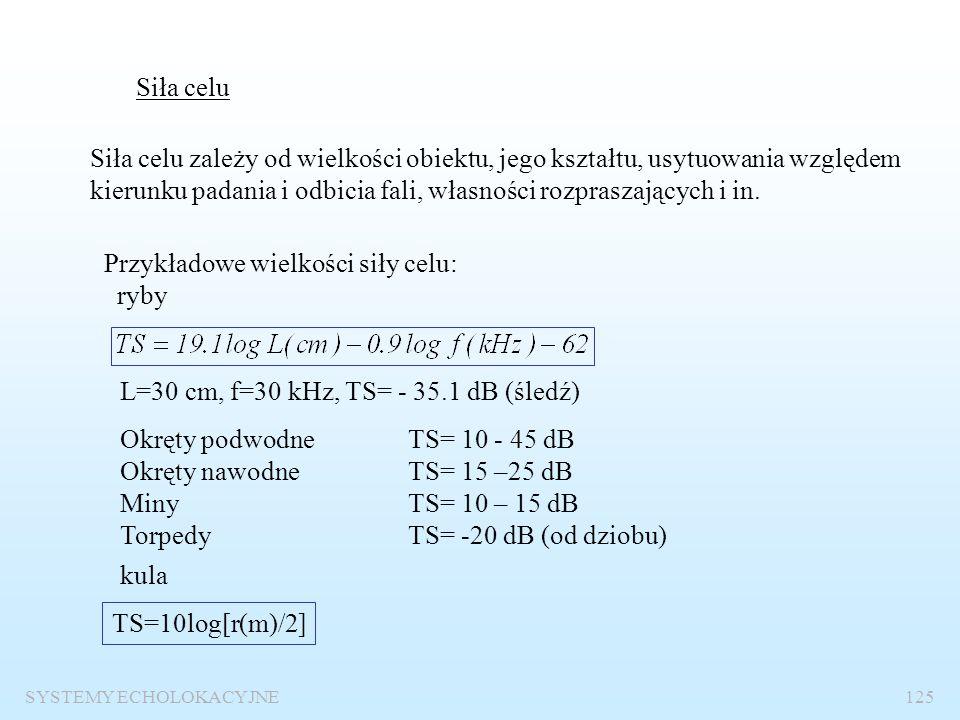 SYSTEMY ECHOLOKACYJNE124 Straty transmisji TL Straty transmisji zależą od sposobu rozchodzenia się fali: fala płaska TL=0 +  R[dB] fala cylindryczna