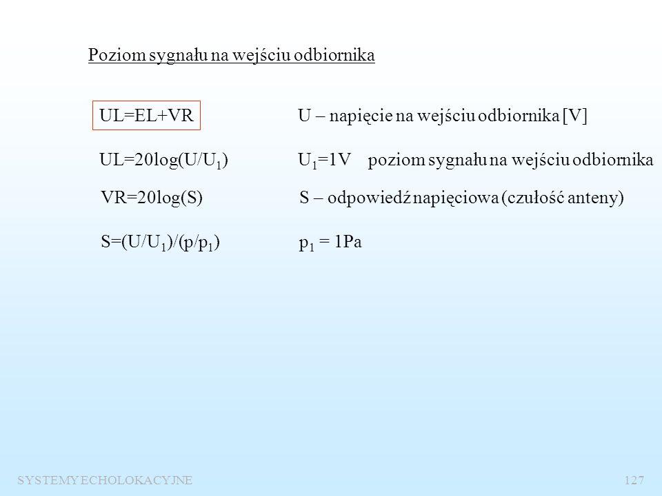 SYSTEMY ECHOLOKACYJNE126 Poziom szumów NL=SPL+10log(B/B 1 )-DI o SPL – spektralny poziom szumów SPL=10log(I n1 /I 1 ) B – szerokość pasma [Hz], B 1 =1