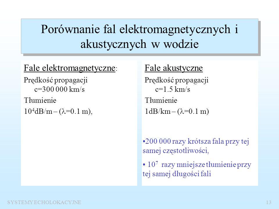 SYSTEMY ECHOLOKACYJNE12 Przykład klasyfikacji systemów hydrolokacyjnych  według rozwiązań technicznych  echosondy: jednowiązkowe, wielowiązkowe;  s