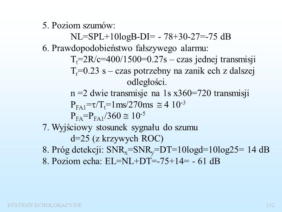 SYSTEMY ECHOLOKACYJNE131 Obliczenia: 1.Czas trwania impulsu sondującego:  =2  R/c=2·0.75m/1500m/s=1.5m/1500/s=1ms 2. Szerokość pasma przenoszenia od
