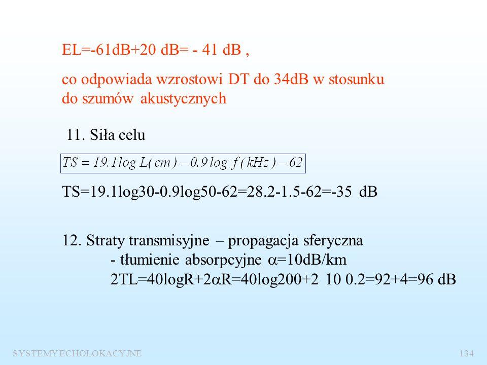 SYSTEMY ECHOLOKACYJNE133 VL= - 69 dB – wartość zmierzona przy kalibracji przetwornika piezoelektrycznego. 10. UL=EL+VL=-61-69 = -130 dB U=10 -130/20 =