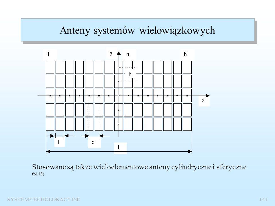 SYSTEMY ECHOLOKACYJNE140 Układ wiązek wytwarzanych przez beamformer Czas przeszukiwania obszaru