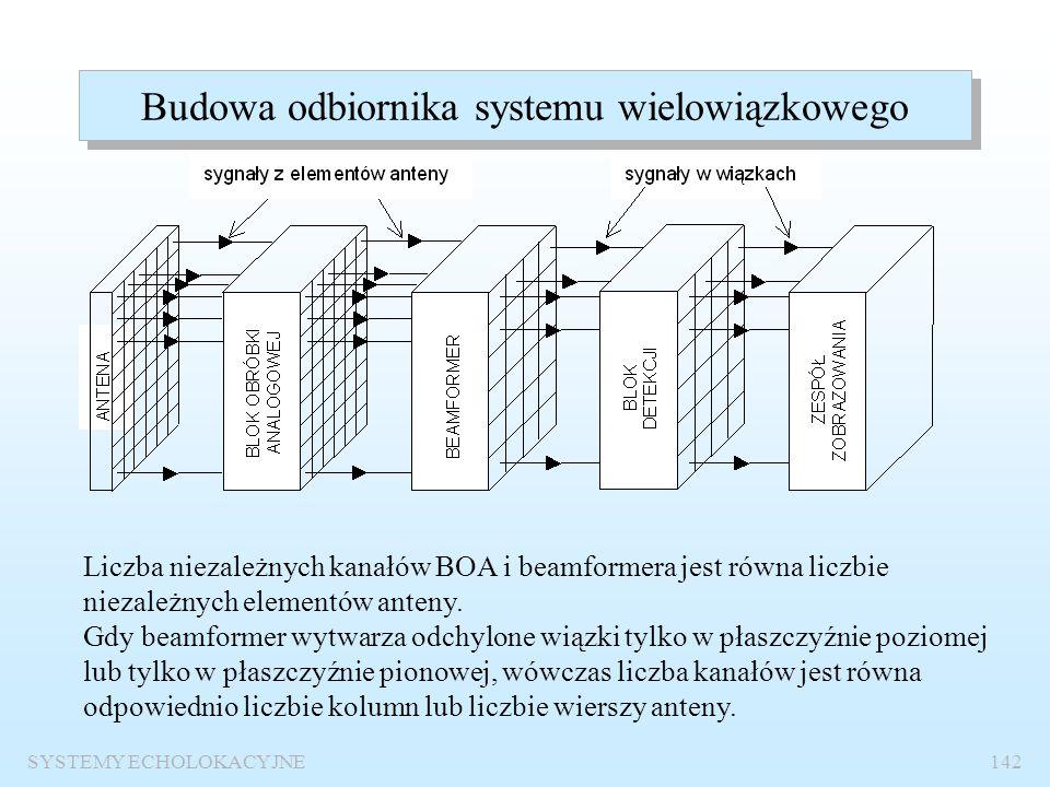SYSTEMY ECHOLOKACYJNE141 Anteny systemów wielowiązkowych Stosowane są także wieloelementowe anteny cylindryczne i sferyczne (pl.18)