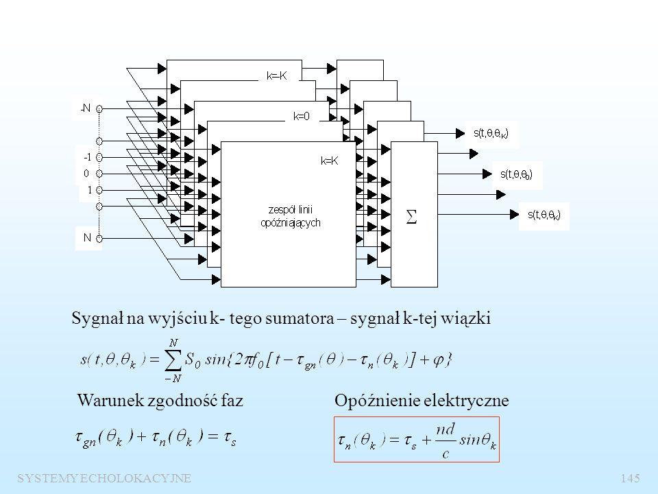 SYSTEMY ECHOLOKACYJNE144 Zasada pracy wąskopasmowego beamformera opóźnieniowo-sumacyjnego Beamformer wytwarzający wiązki w jednej płaszczyźnie Sygnał