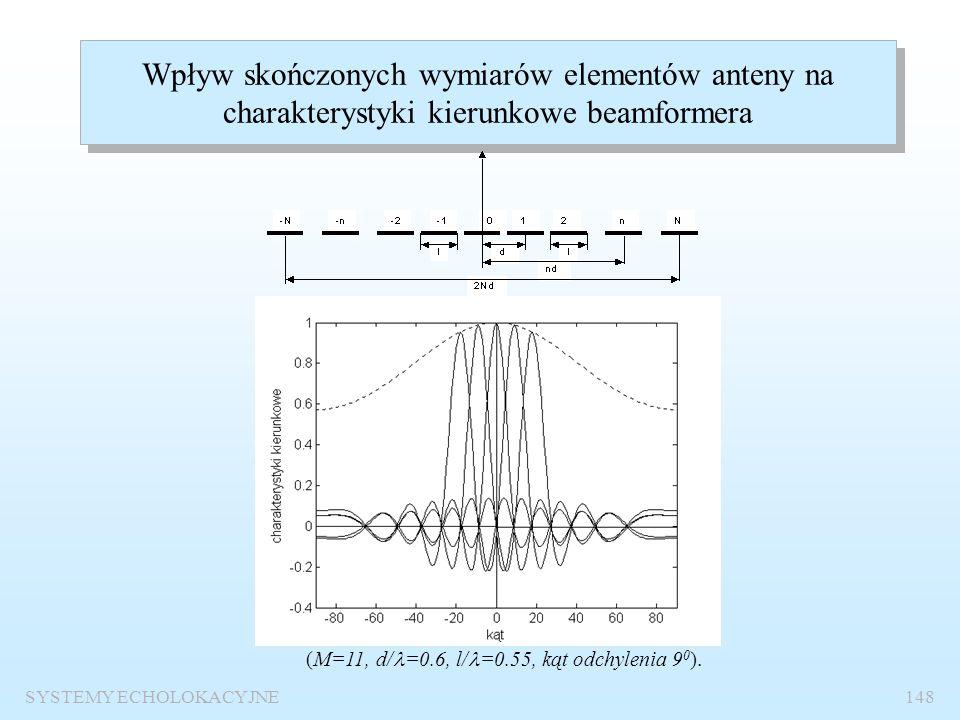 SYSTEMY ECHOLOKACYJNE147 Charakterystyki kierunkowe beamformera