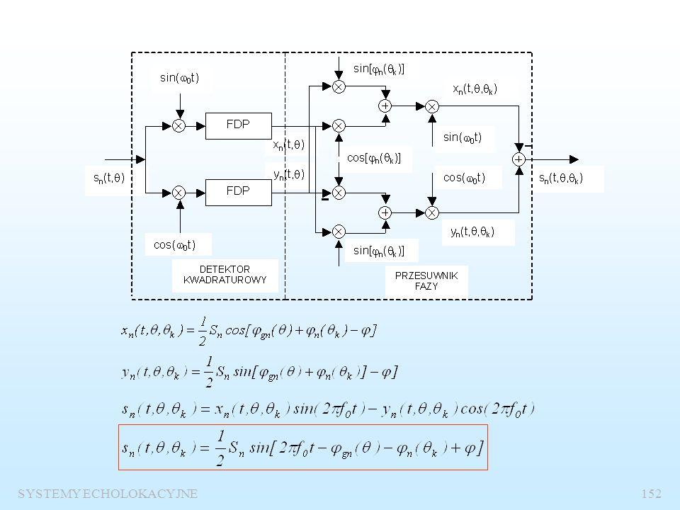 SYSTEMY ECHOLOKACYJNE151 Wąskopasmowe analogowe beamformery fazowe Dla sygnałów sinusoidalnych opóźnienia można zastąpić przesunięciami fazy. Problem