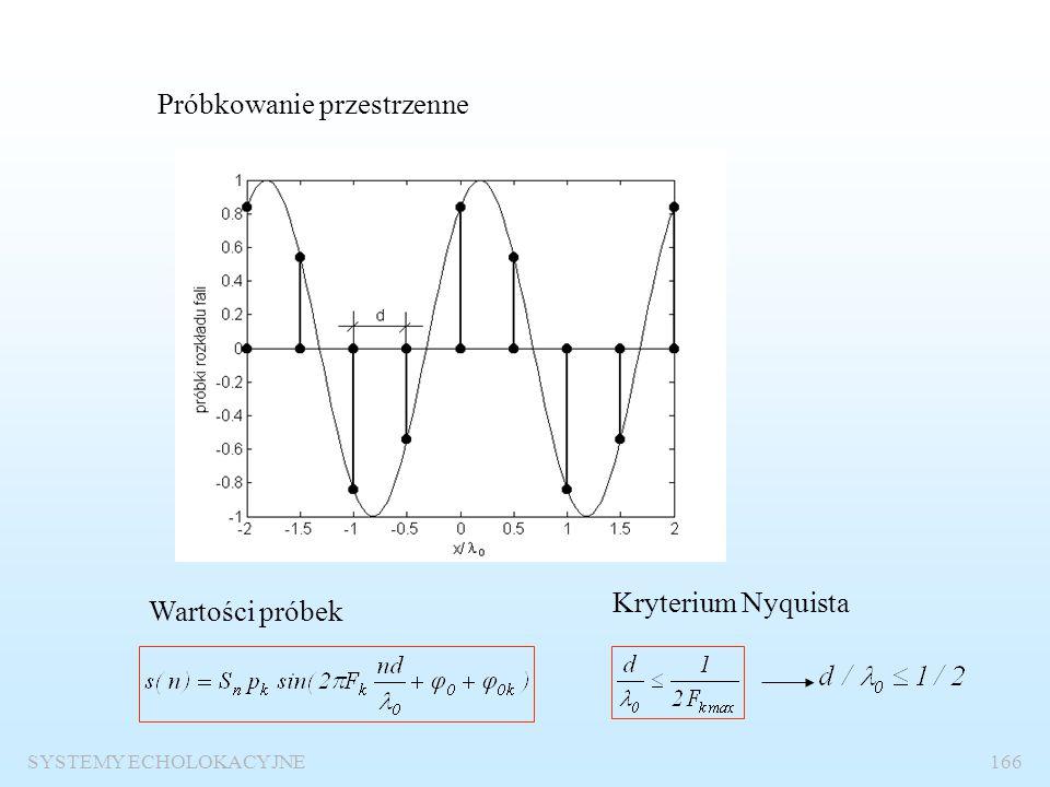 SYSTEMY ECHOLOKACYJNE165 Estymacja widma przestrzennego Podstawy metody Ciśnienie akustyczne na linii prostej X 0 kk kk x Rozkład ciśnienia w chwi