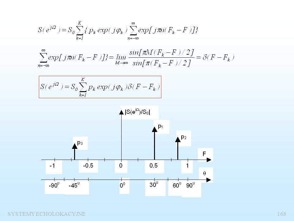 SYSTEMY ECHOLOKACYJNE167 t=t 0 t=t 0 +T 0 /4 Postać zespolona próbek Przypadek k fal o tej samej częstotliwości padających po różnymi kątami Widmo cią