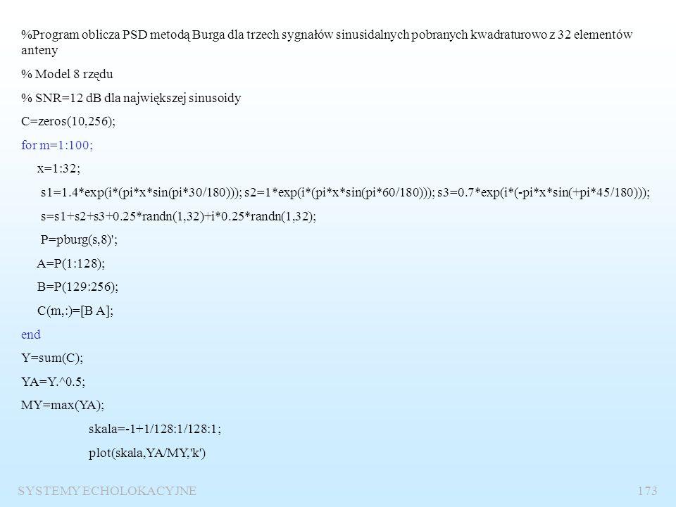 SYSTEMY ECHOLOKACYJNE172 Widmo (dla szumu białego) Widmo gęstości mocy (energii) Bieguny |S(k)| 2 określają częstotliwości przestrzenne (sinusy kątów
