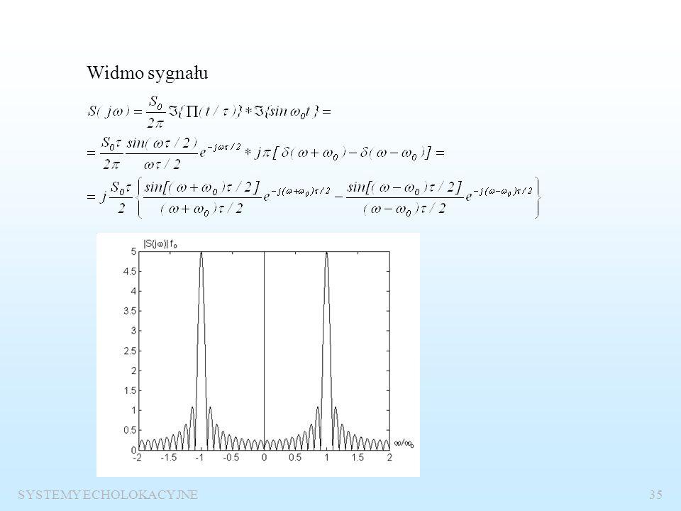 SYSTEMY ECHOLOKACYJNE34 Sygnał o obwiedni prostokątnej  (t/  ) t  s(t)