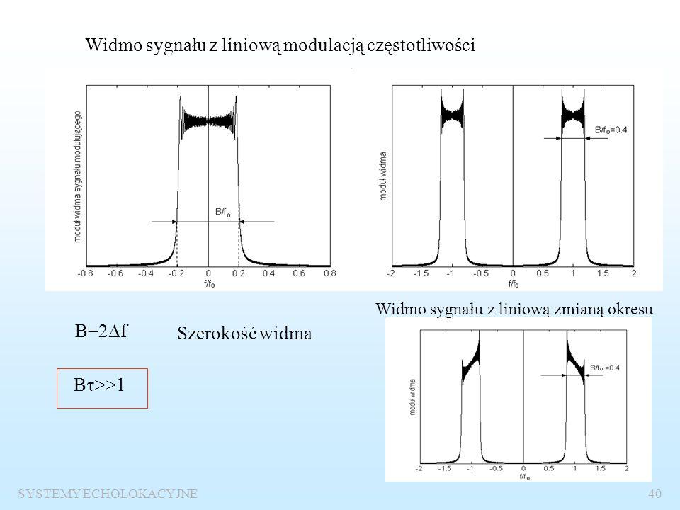 SYSTEMY ECHOLOKACYJNE39 Sygnał z liniową modulacją częstotliwości 0<t<  Częstotliwość chwilowa fcfc t  ff -f-f f0f0