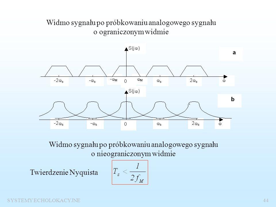 SYSTEMY ECHOLOKACYJNE43 Próbkowanie bezpośrednie Widmo sygnału dyskretnego jest okresowe