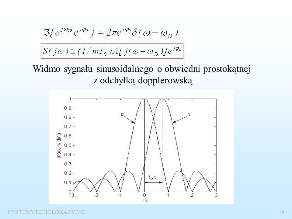 SYSTEMY ECHOLOKACYJNE48 Próbki sygnału sinusoidalnego z odchyłką dopplerowską