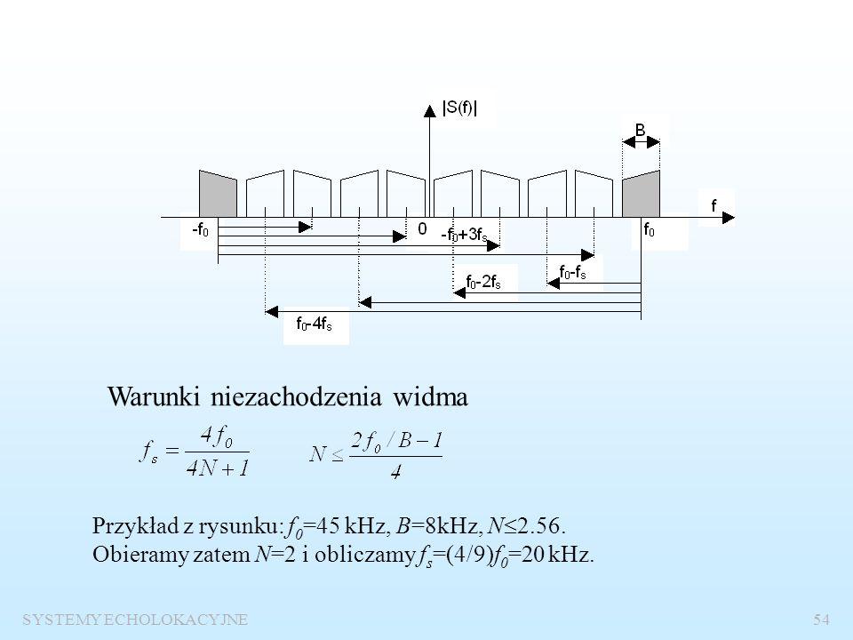 SYSTEMY ECHOLOKACYJNE53 Próbkowanie jako przemiana częstotliwości Widmo