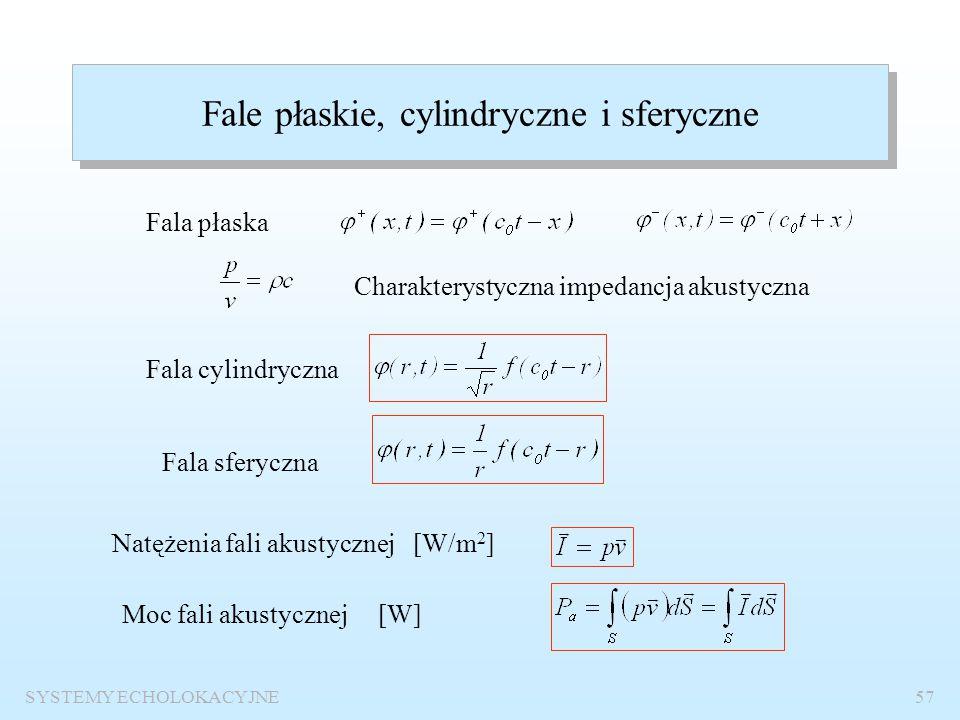SYSTEMY ECHOLOKACYJNE56 Podstawowe równania Równanie ciągłości  - gęstość [kg/m 3 ] Równanie Eulera Równanie stanu Równanie falowe