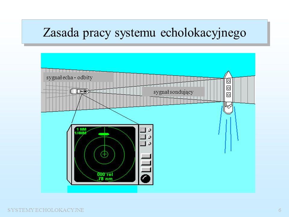 SYSTEMY ECHOLOKACYJNE5 Ogólna zasada pracy systemów echolokacyjnych. Definicja systemu telekomunikacyjnego Systemem telekomunikacyjnym nazywamy system
