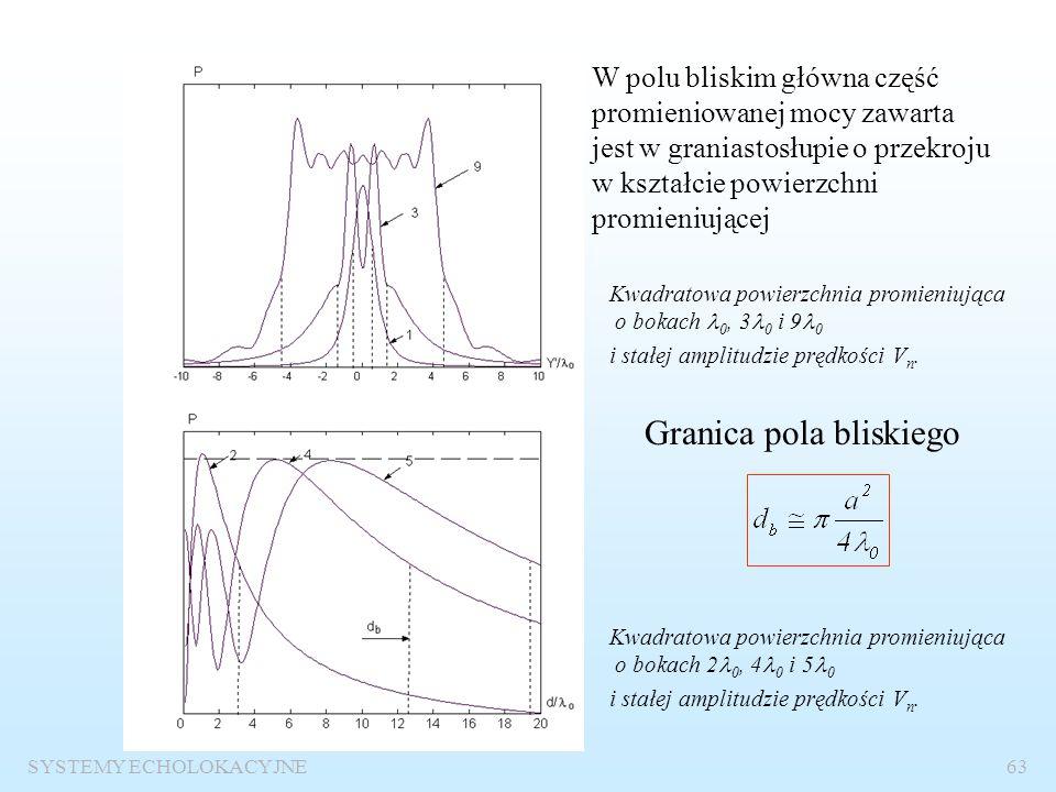 SYSTEMY ECHOLOKACYJNE62 Numeryczne wyznaczanie rozkładu ciśnienia w polu bliski.