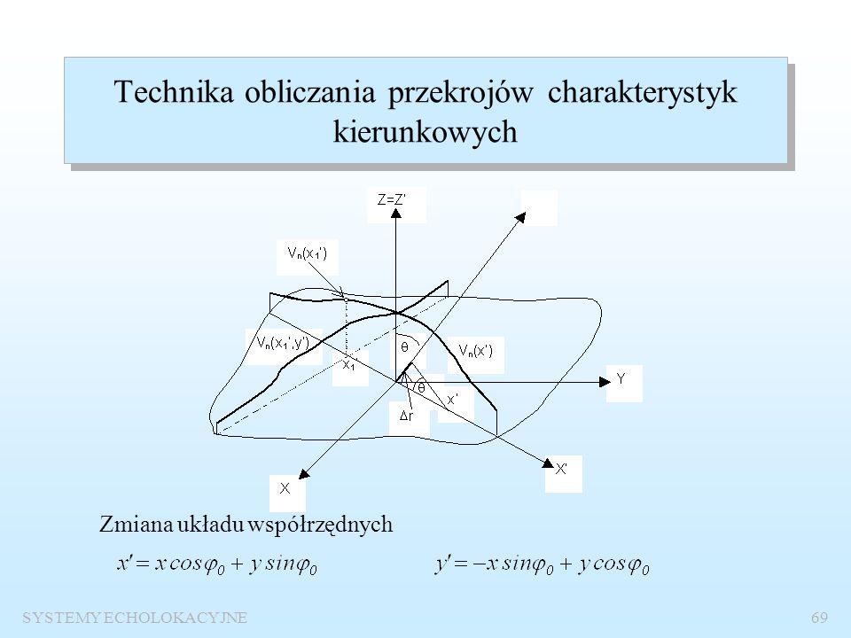SYSTEMY ECHOLOKACYJNE68 Przekroje charakterystyki kierunkowej