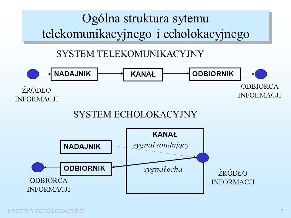 SYSTEMY ECHOLOKACYJNE6 Zasada pracy systemu echolokacyjnego sygnał sondujący sygnał echa - odbity