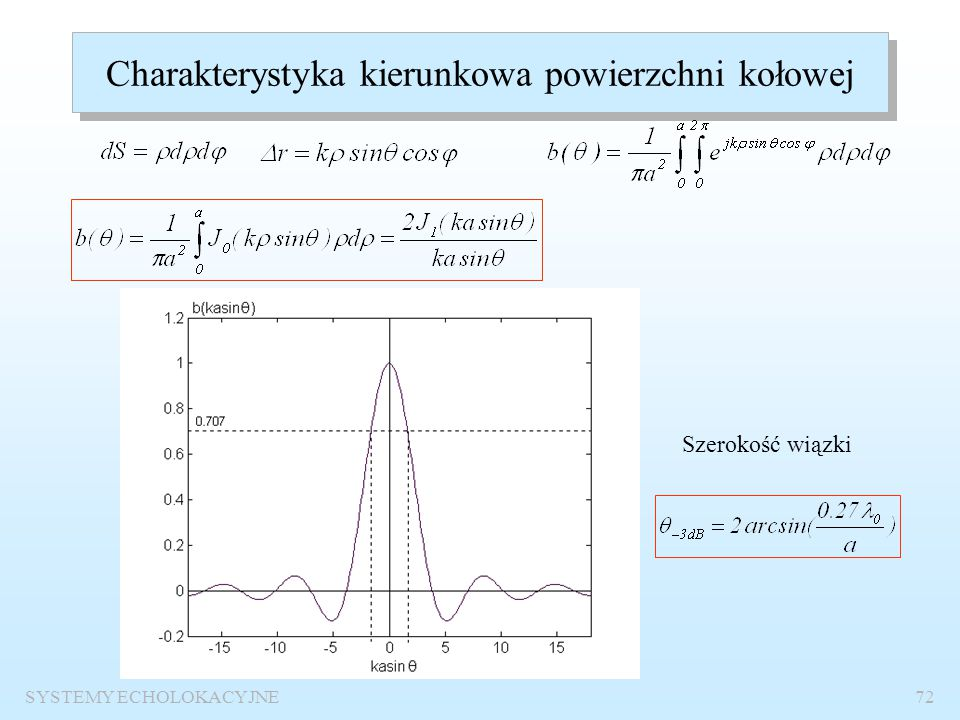 SYSTEMY ECHOLOKACYJNE71 Sposób wyznaczania rozkładu V'(x') przy stałym rozkładzie prędkości