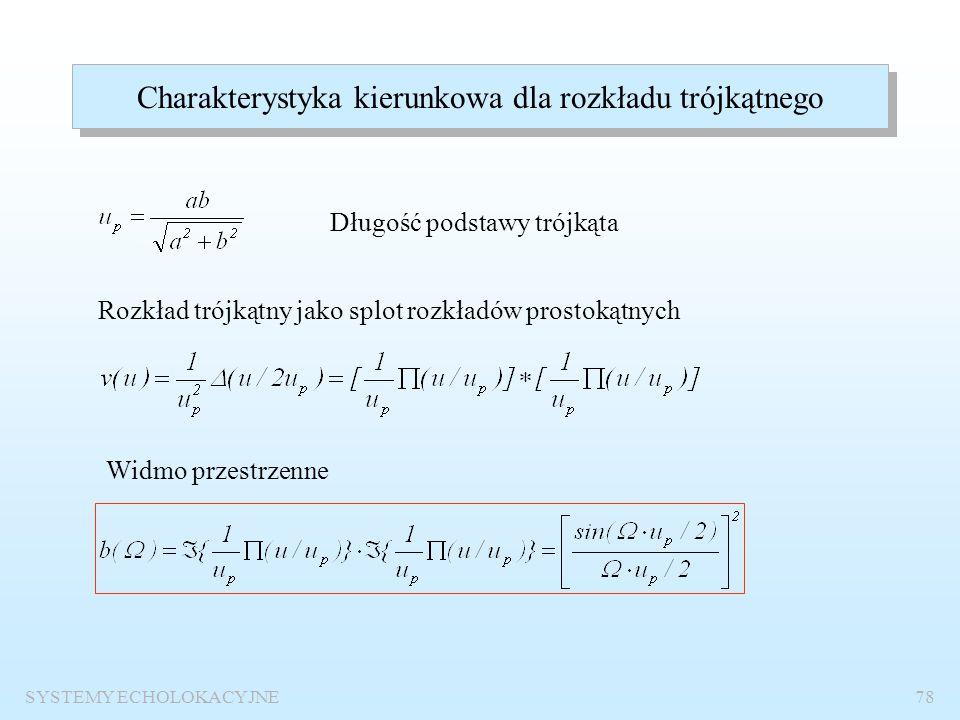 SYSTEMY ECHOLOKACYJNE77 Wykres logarytmiczny charakterystyki kierunkowej