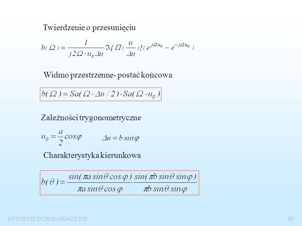 SYSTEMY ECHOLOKACYJNE79 Charakterystyka kierunkowa dla rozkładu trapezowego Rozkład drgań Widmo przestrzenne