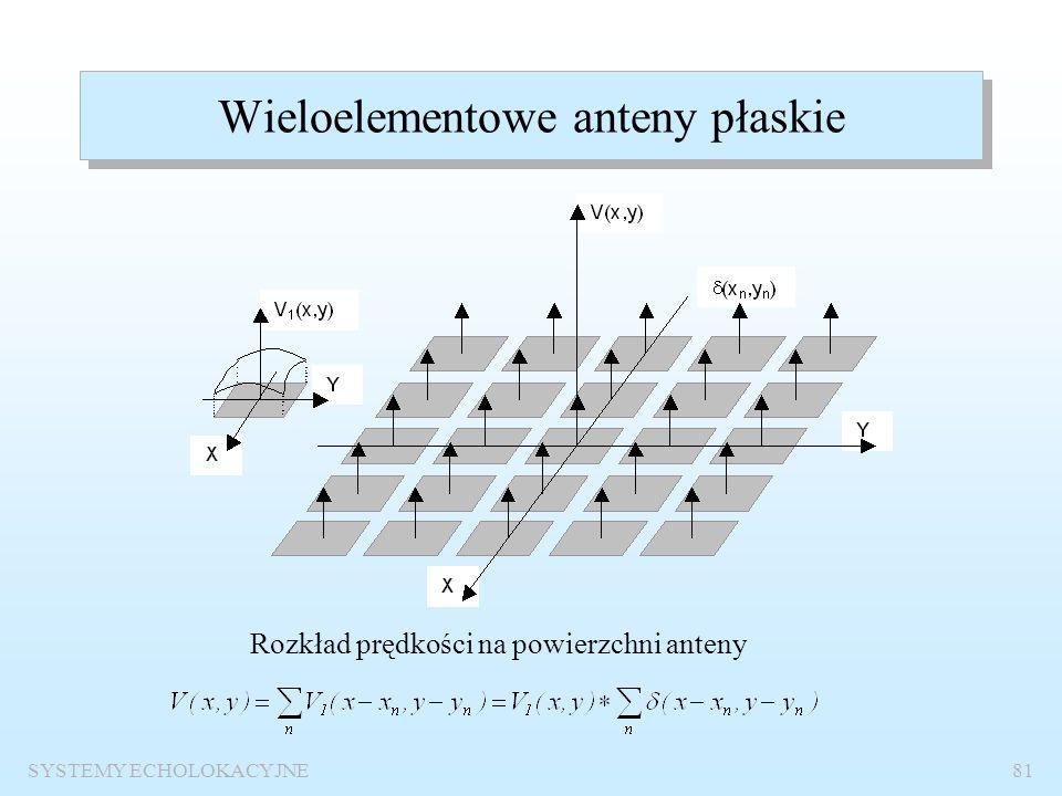 SYSTEMY ECHOLOKACYJNE80 Twierdzenie o przesunięciu Widmo przestrzenne- postać końcowa Zależności trygonometryczne Charakterystyka kierunkowa