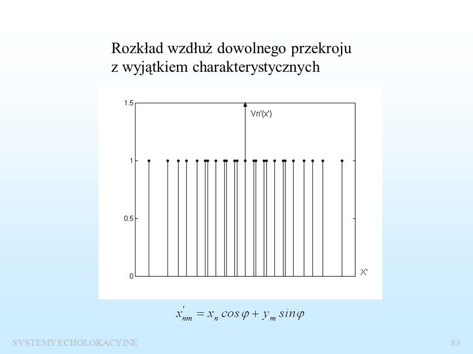 SYSTEMY ECHOLOKACYJNE82 Przykładowe rozkłady V n '(x') dla anteny kwadratowej a)Przekrój wzdłuż symetralnych b)Przekrój wzdłuż przekątnych c)Wybrany p