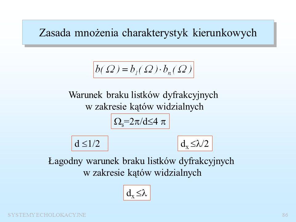 SYSTEMY ECHOLOKACYJNE85 Widmo przestrzenne źródeł punktowych Charakterystyka kierunkowa