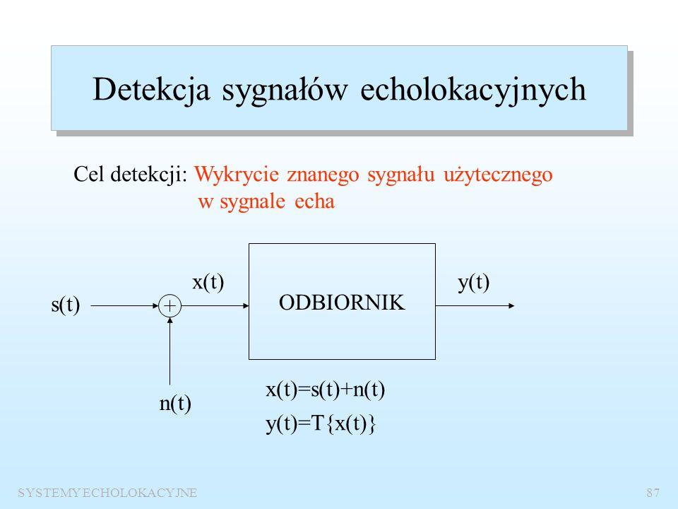 SYSTEMY ECHOLOKACYJNE86 Zasada mnożenia charakterystyk kierunkowych Warunek braku listków dyfrakcyjnych w zakresie kątów widzialnych  s =2  /d  4 