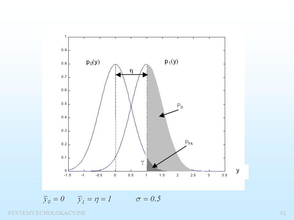 SYSTEMY ECHOLOKACYJNE91  - próg detekcji Stosunek sygnału do szumu na wyjściu odbiornika SNR y =  2 /  2