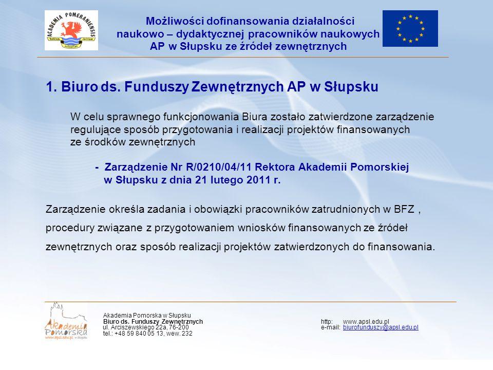 Kliknij, aby edytować styl wzorca podtytułu Możliwości dofinansowania działalności naukowo – dydaktycznej pracowników naukowych AP w Słupsku ze źródeł zewnętrznych 1.