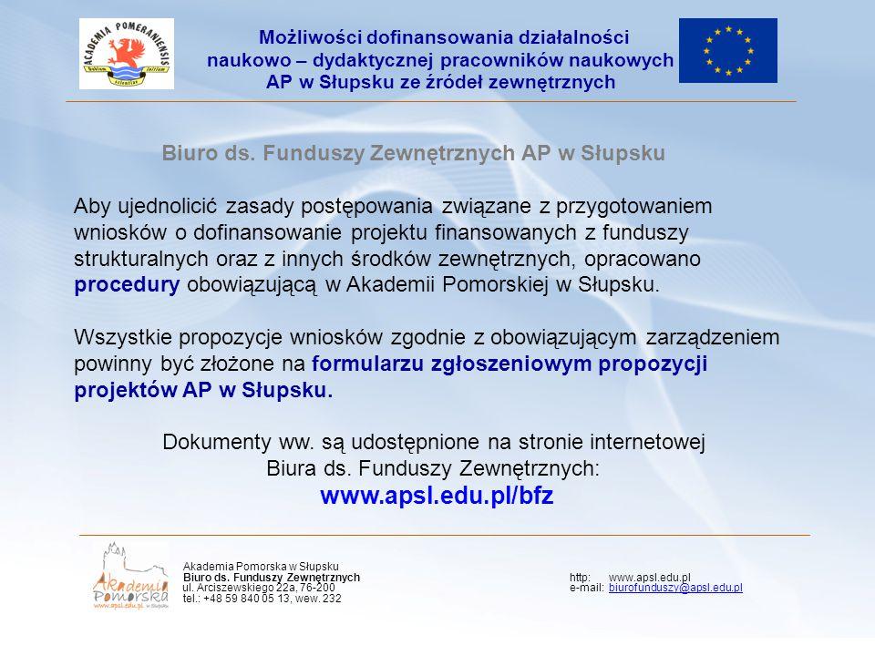 Kliknij, aby edytować styl wzorca podtytułu Możliwości dofinansowania działalności naukowo – dydaktycznej pracowników naukowych AP w Słupsku ze źródeł zewnętrznych Biuro ds.